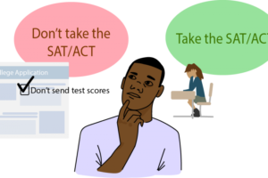 ACT-Test-Scores-900×551